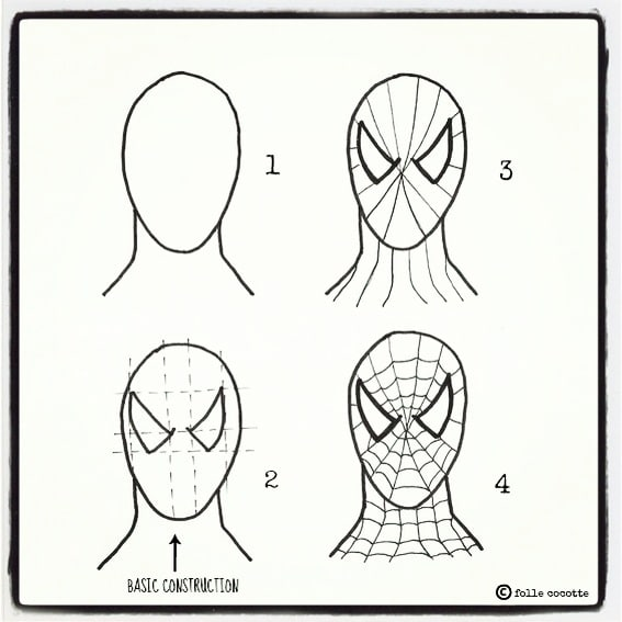 comment dessiner spiderman