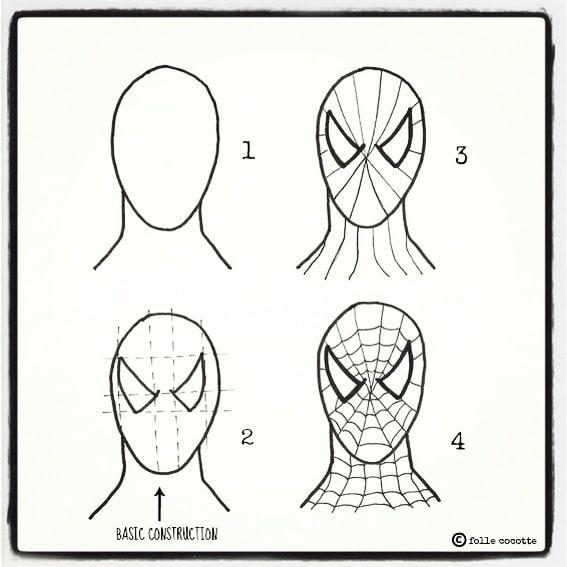 Dessine Spiderman