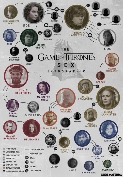 games of thrones sex