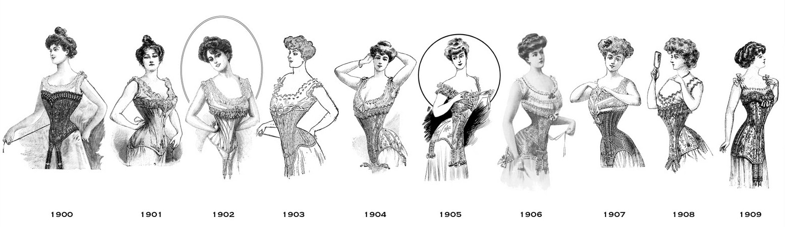 Tight lacing aka le corset 2 0 - Evolution de la mode ...