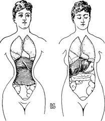 les_contraintes_du_corset corset